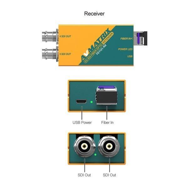 EXTENSOR 3G-SDI FIBER OPTIC
